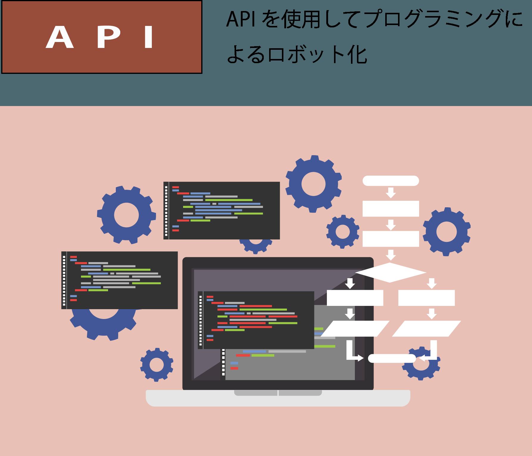 RPA概説 2 - 導入ポイント